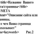 сайт, код