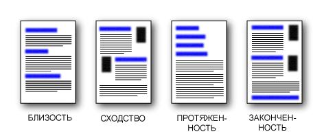 три категории визуальных характеристик объектов