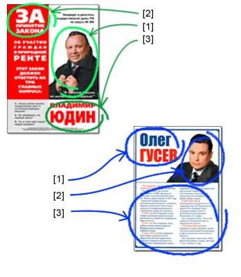 Визуальная структура листовок