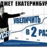 Бюджет предвыборной кампании